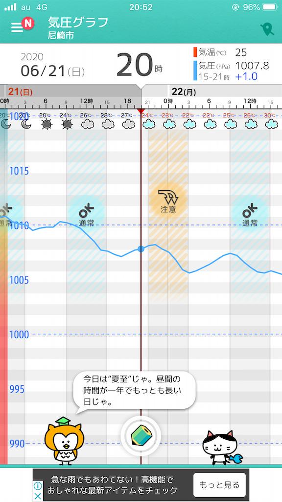 f:id:mukogawaichimonjitaro:20200624014754p:image