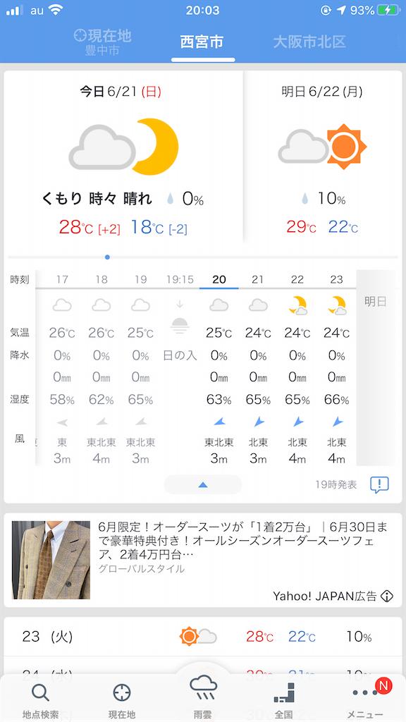 f:id:mukogawaichimonjitaro:20200624014759p:image