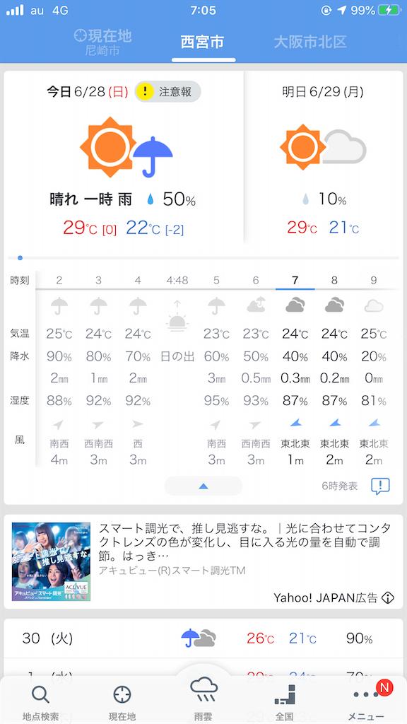 f:id:mukogawaichimonjitaro:20200628144844p:image