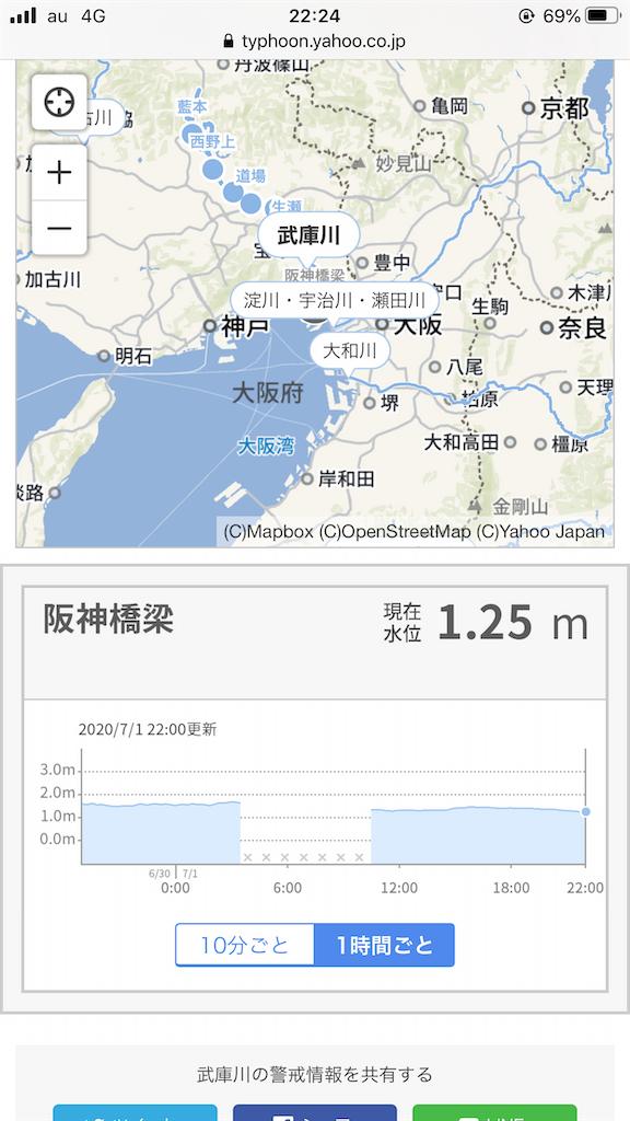 f:id:mukogawaichimonjitaro:20200703003202p:image