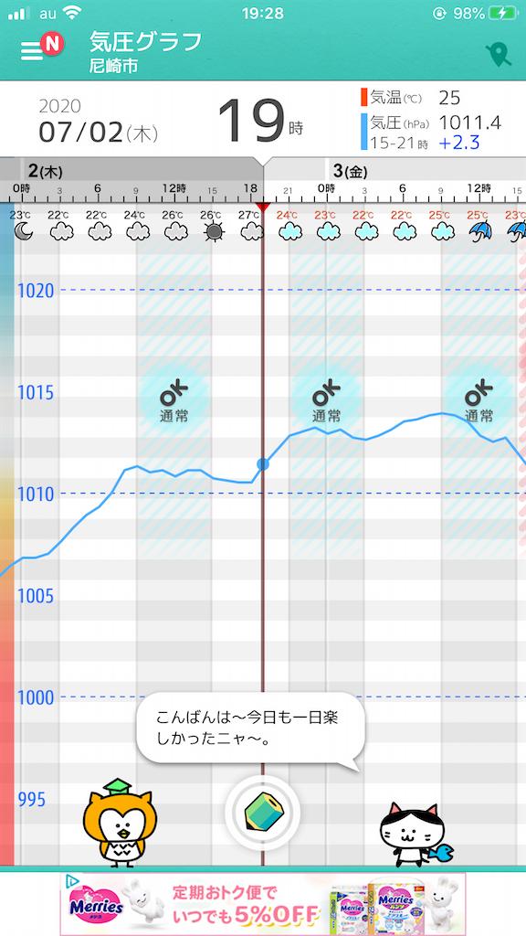 f:id:mukogawaichimonjitaro:20200704153632p:image