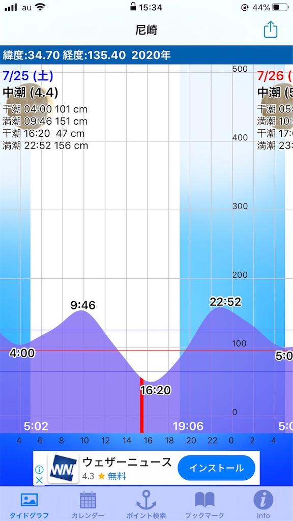 f:id:mukogawaichimonjitaro:20200726135625j:image