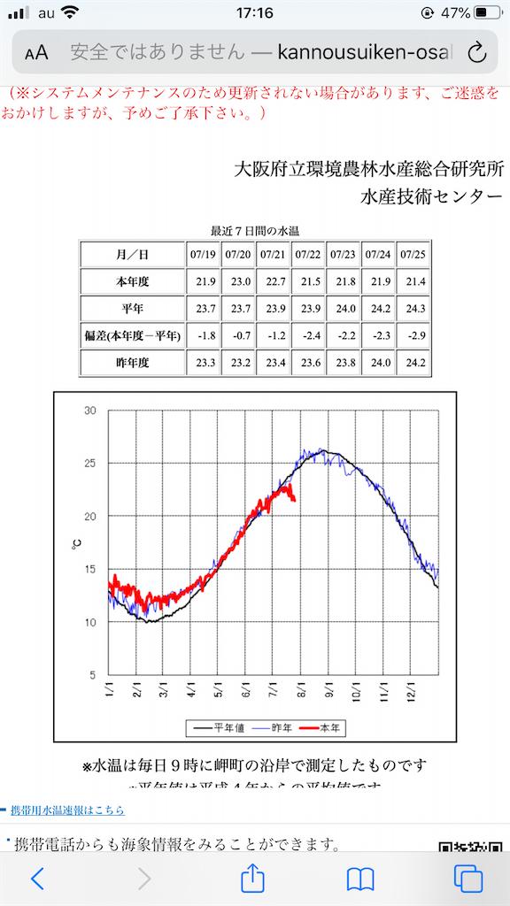 f:id:mukogawaichimonjitaro:20200726135637p:image