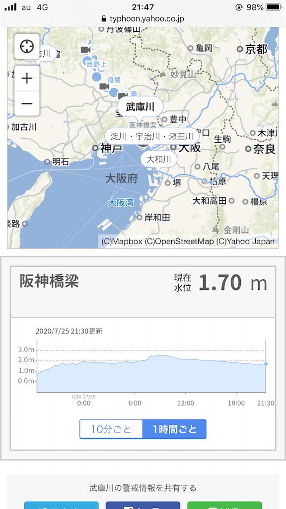 f:id:mukogawaichimonjitaro:20200726135647p:image