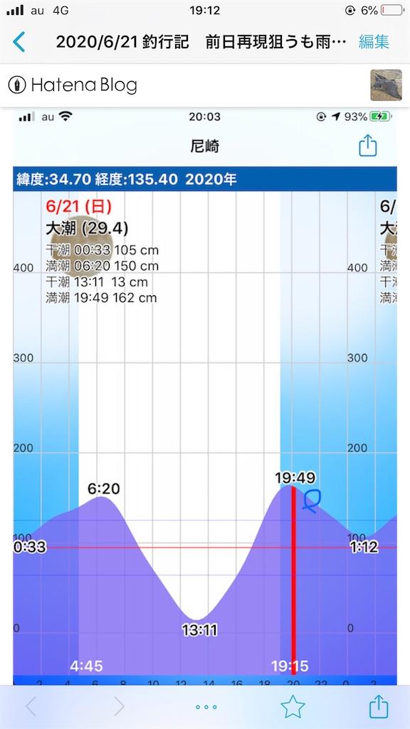 f:id:mukogawaichimonjitaro:20200730224645j:image
