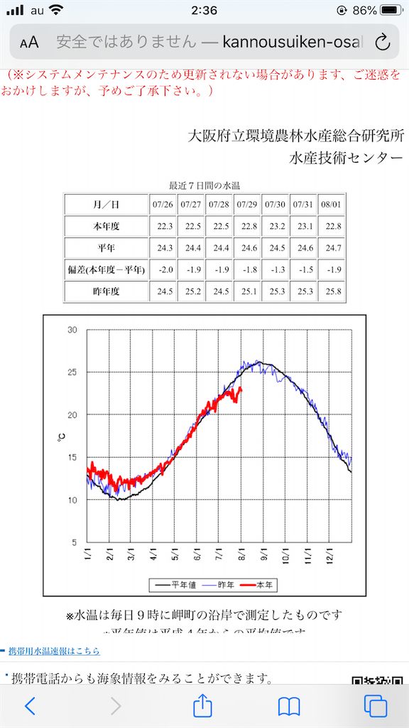 f:id:mukogawaichimonjitaro:20200802025125p:image