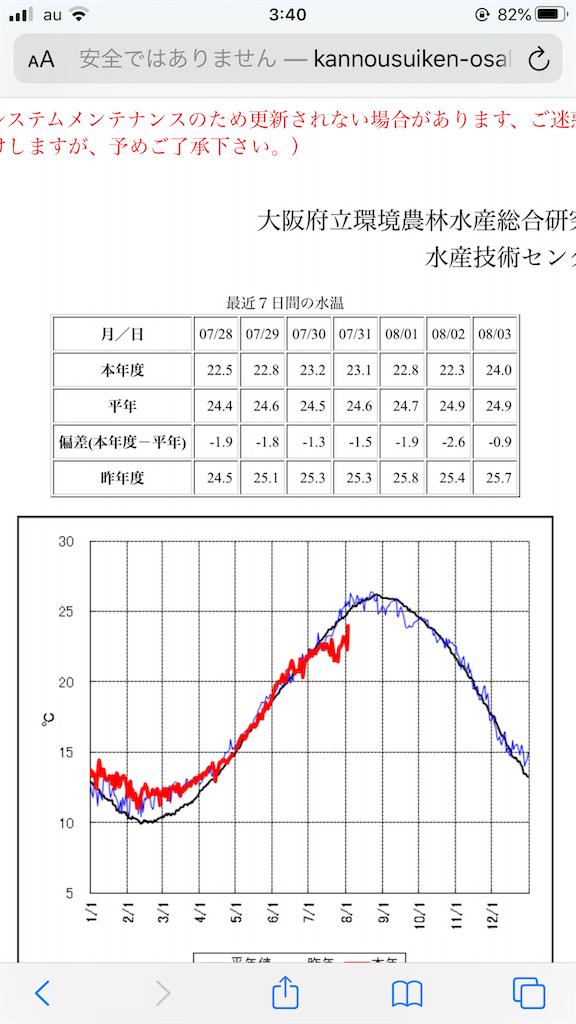 f:id:mukogawaichimonjitaro:20200804034035p:image