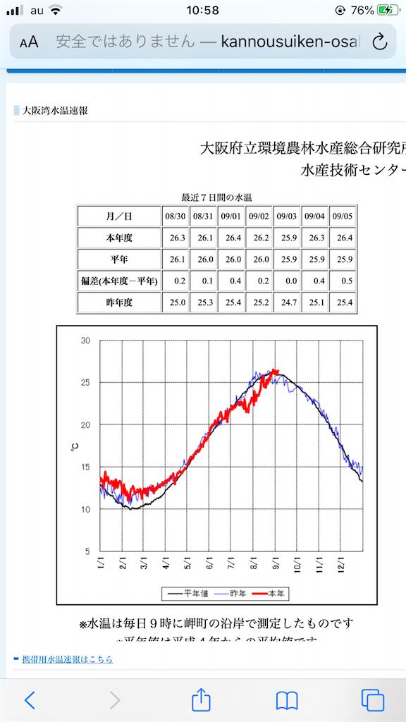 f:id:mukogawaichimonjitaro:20200906084717p:image