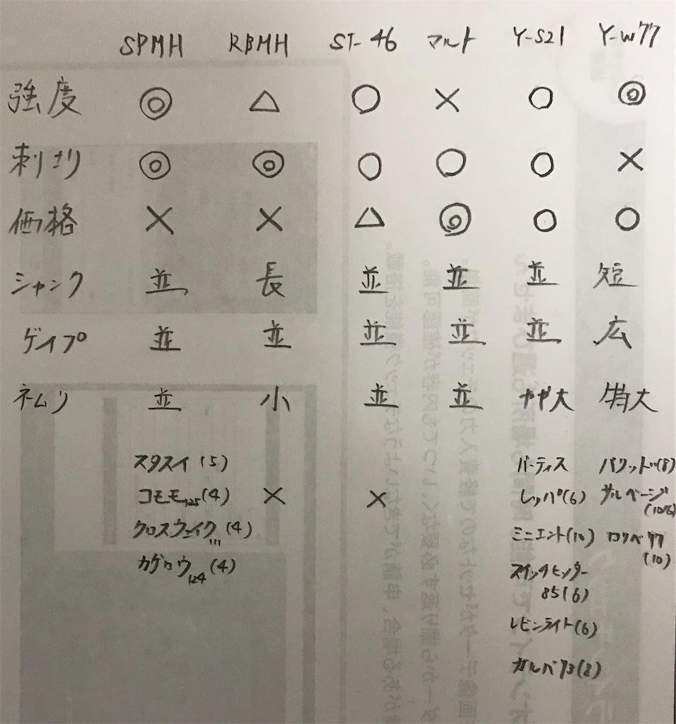 f:id:mukogawaichimonjitaro:20200913235247j:image