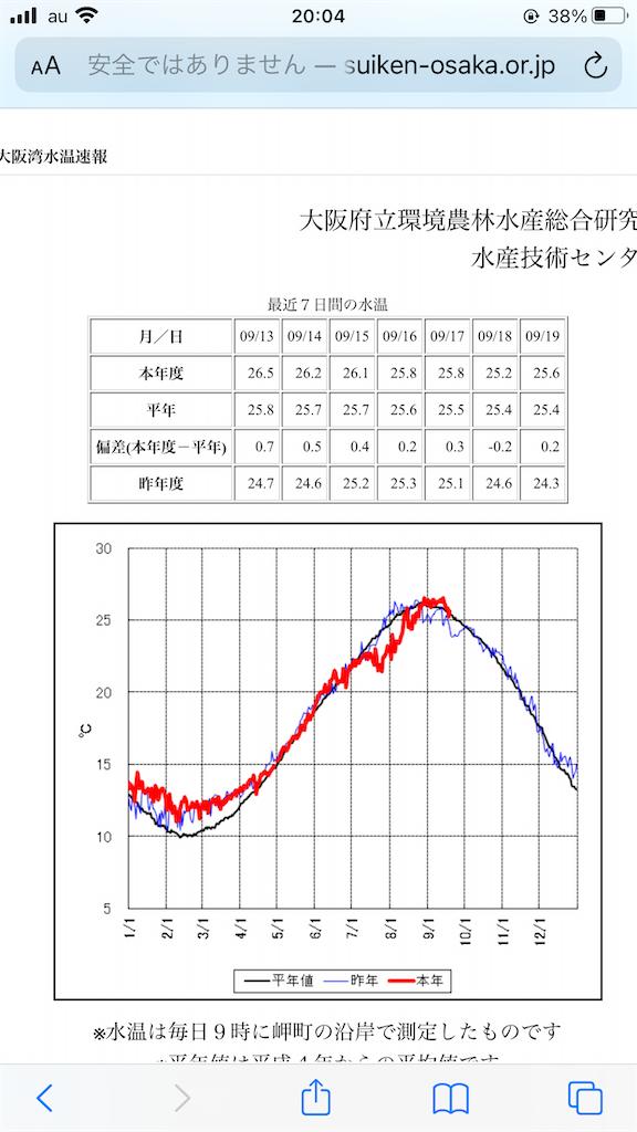 f:id:mukogawaichimonjitaro:20200920092918p:image