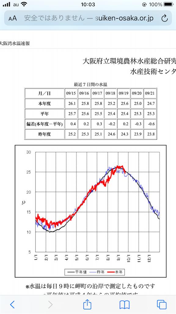 f:id:mukogawaichimonjitaro:20200921232915p:image