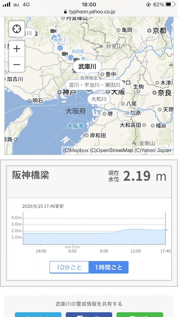 f:id:mukogawaichimonjitaro:20200926115046p:image