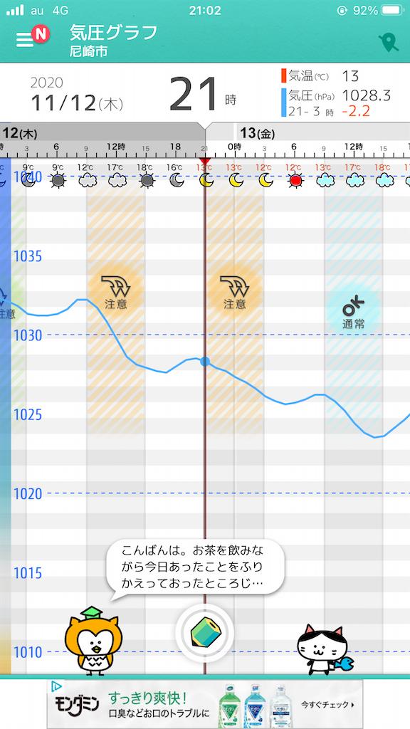 f:id:mukogawaichimonjitaro:20201114081734p:image