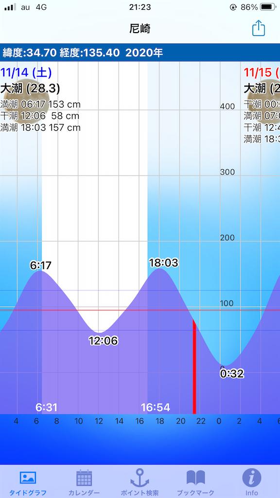 f:id:mukogawaichimonjitaro:20201115230255p:image