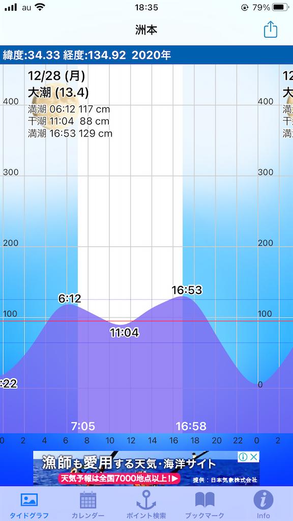 f:id:mukogawaichimonjitaro:20201231094346p:image