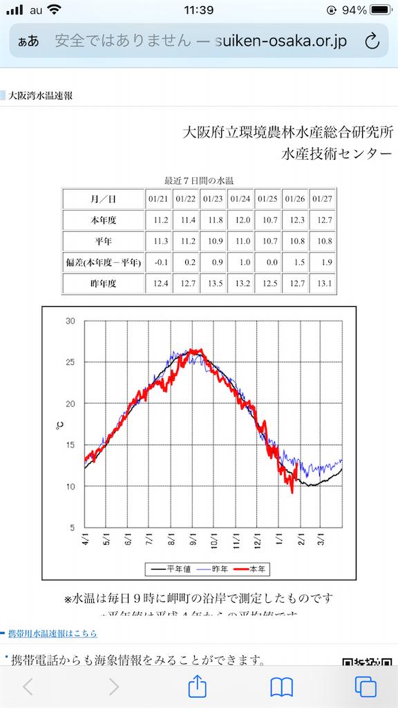 f:id:mukogawaichimonjitaro:20210130090354p:image