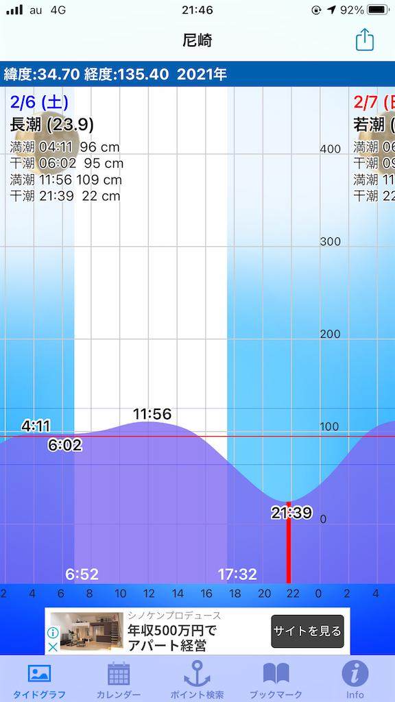 f:id:mukogawaichimonjitaro:20210207115826p:image