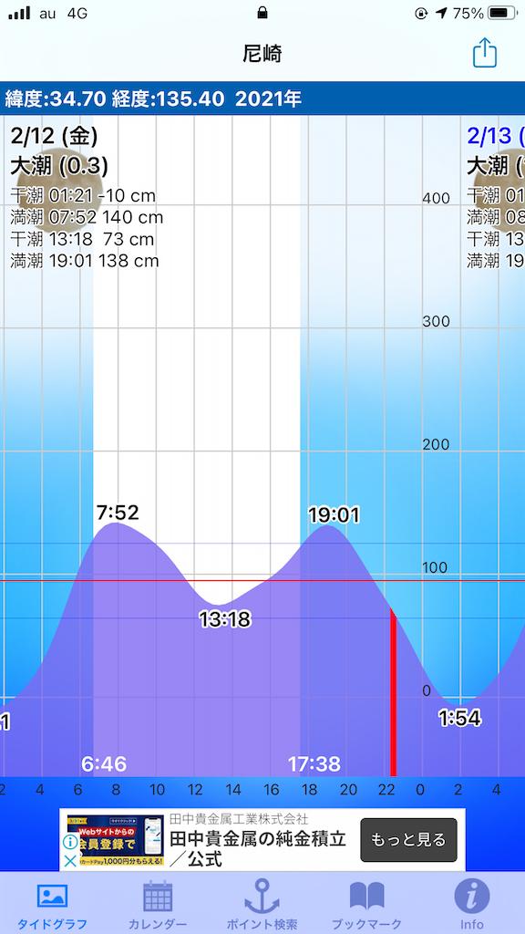 f:id:mukogawaichimonjitaro:20210213125503p:image