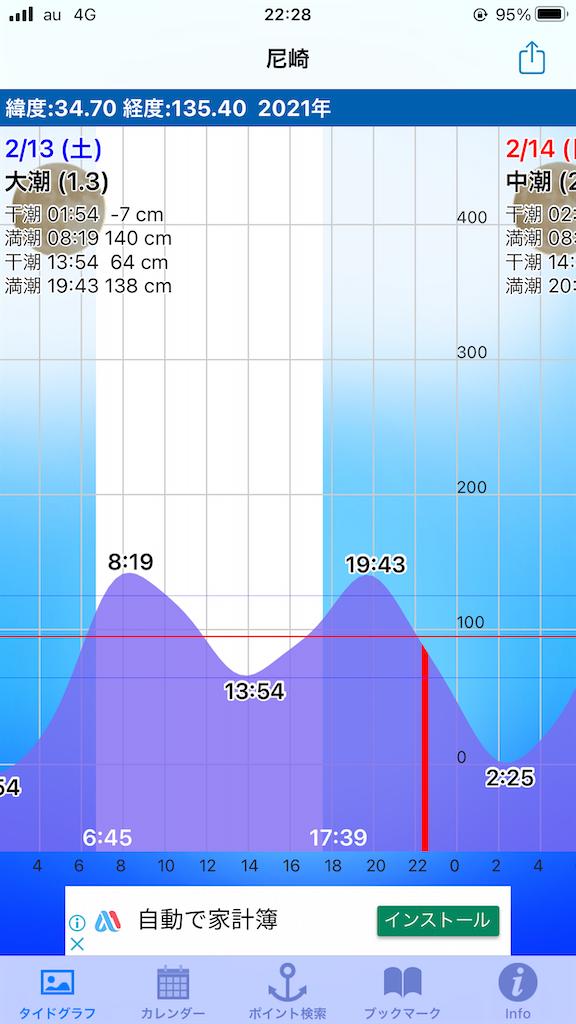 f:id:mukogawaichimonjitaro:20210214115121p:image