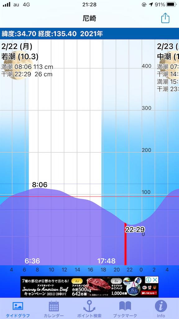 f:id:mukogawaichimonjitaro:20210223201630p:image