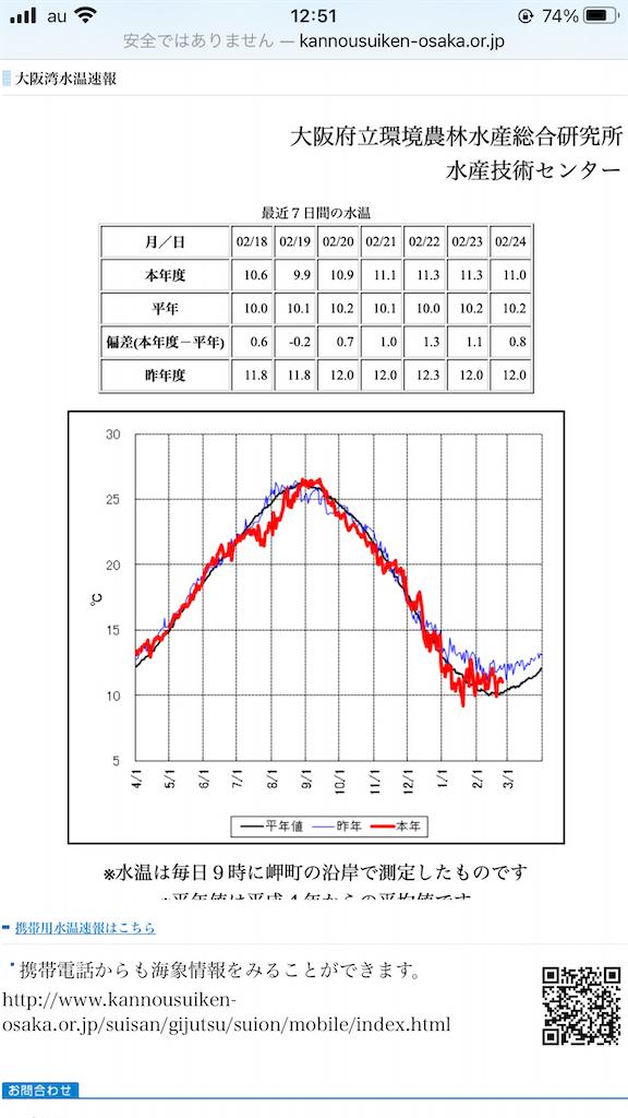 f:id:mukogawaichimonjitaro:20210224125143p:image