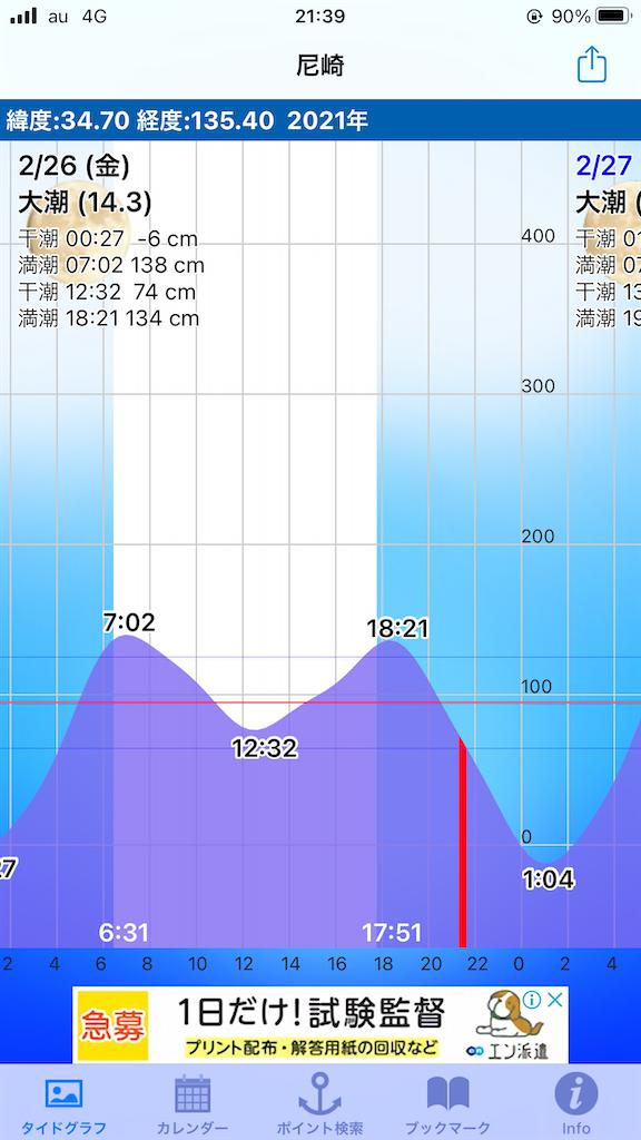 f:id:mukogawaichimonjitaro:20210227182325p:image