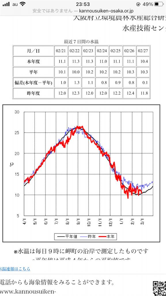 f:id:mukogawaichimonjitaro:20210227235721p:image