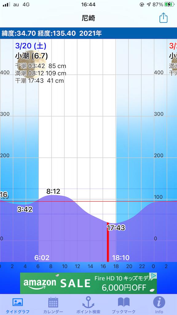 f:id:mukogawaichimonjitaro:20210321101003p:image