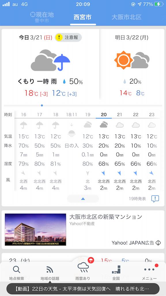 f:id:mukogawaichimonjitaro:20210322213559p:image