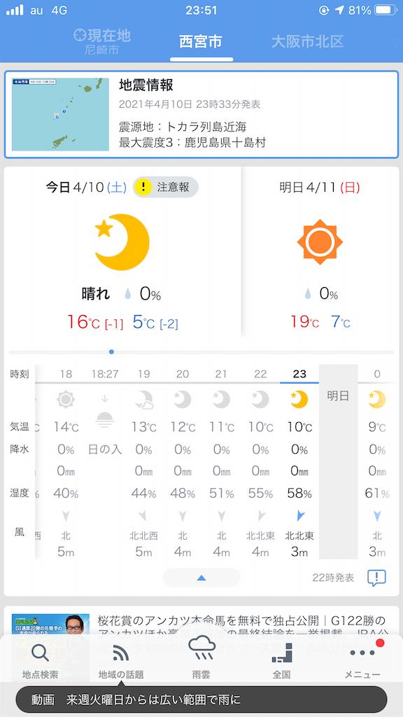 f:id:mukogawaichimonjitaro:20210411135702p:image