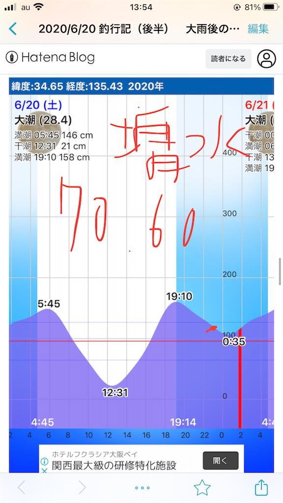 f:id:mukogawaichimonjitaro:20210411140404j:image