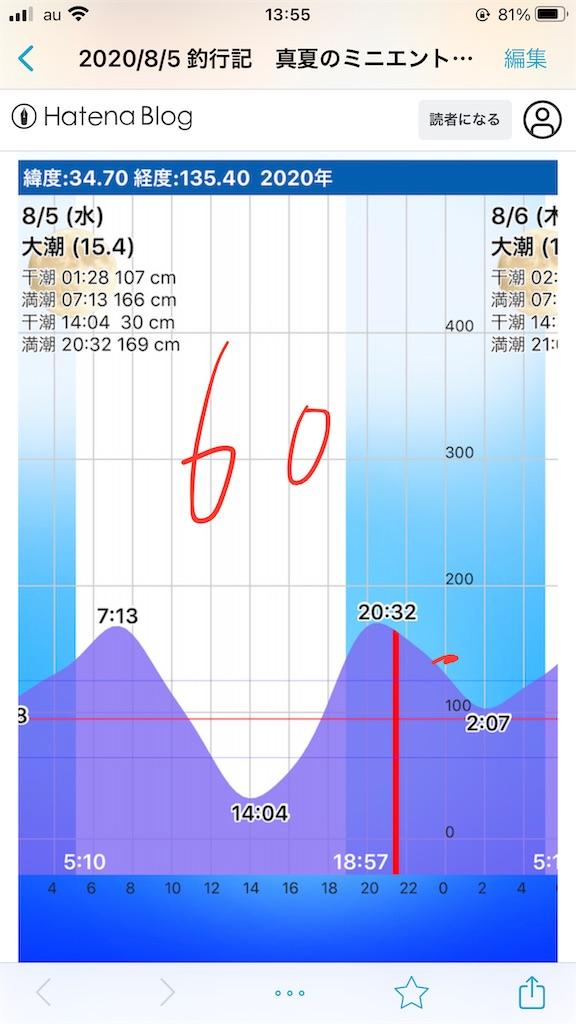 f:id:mukogawaichimonjitaro:20210411140410j:image