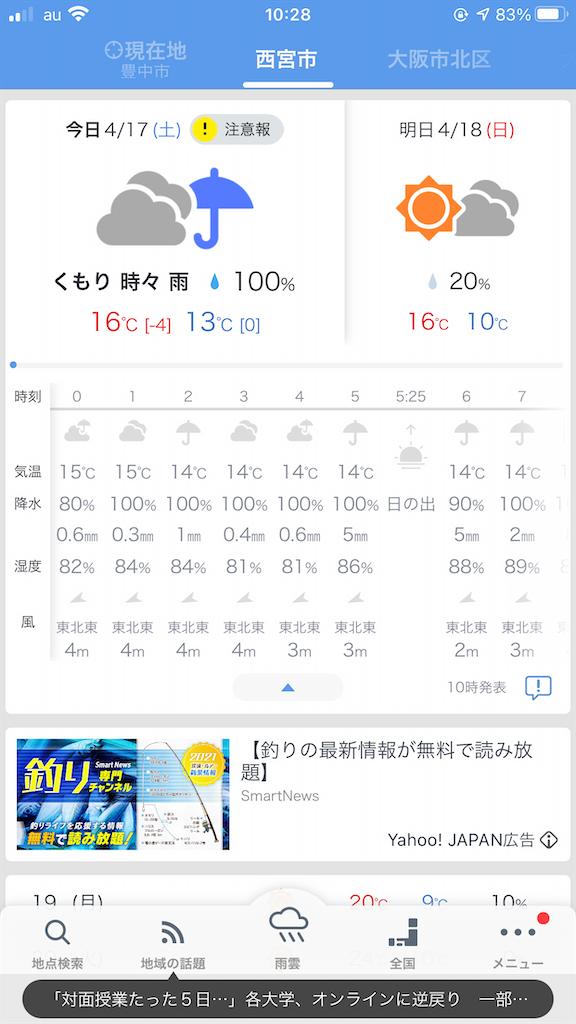 f:id:mukogawaichimonjitaro:20210418132659p:image
