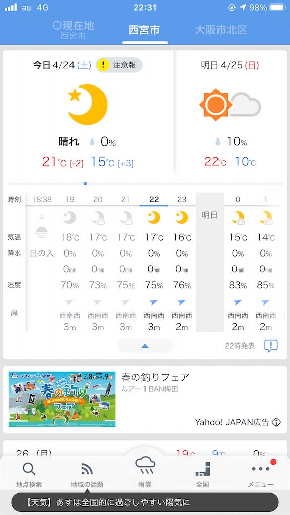 f:id:mukogawaichimonjitaro:20210425222747p:image