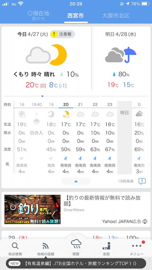 f:id:mukogawaichimonjitaro:20210429003100p:image