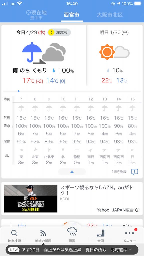 f:id:mukogawaichimonjitaro:20210430122847p:image
