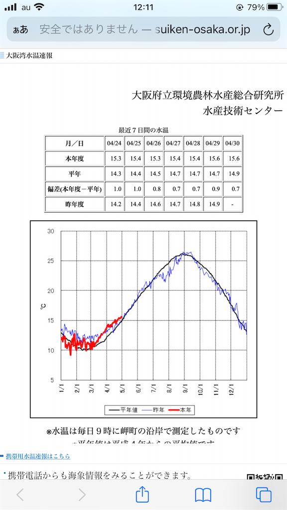 f:id:mukogawaichimonjitaro:20210502211145p:image