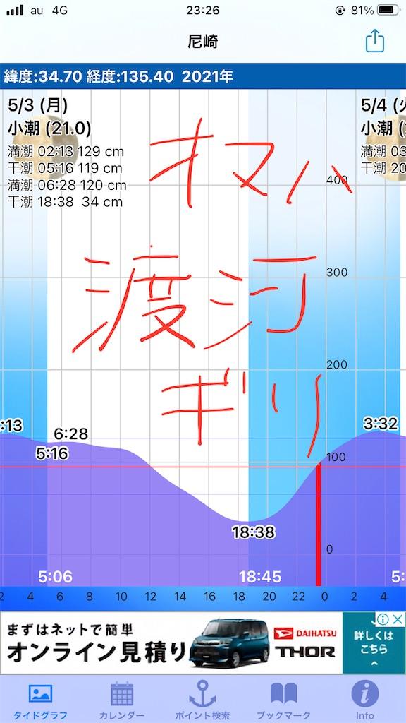 f:id:mukogawaichimonjitaro:20210505131837j:image