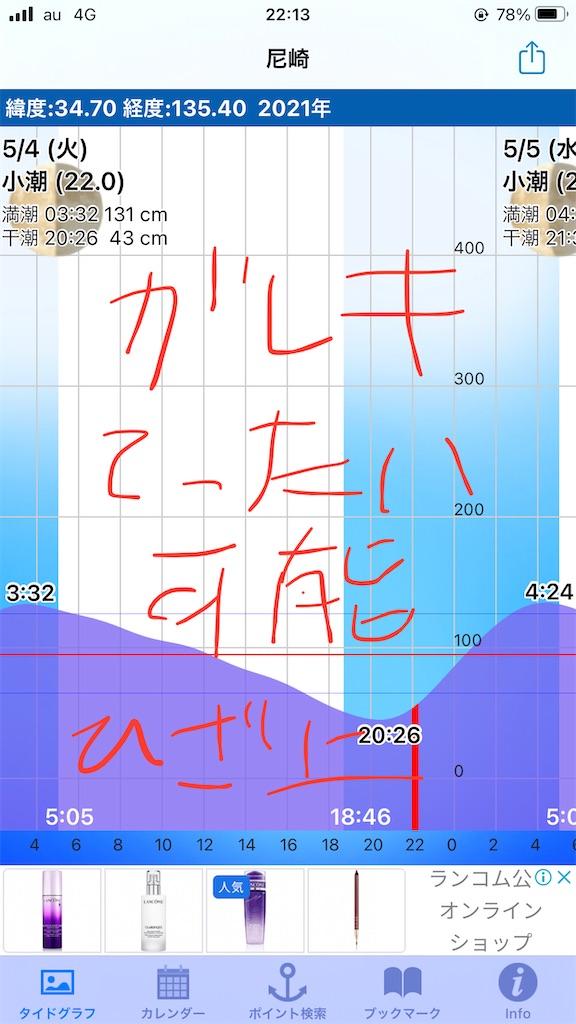 f:id:mukogawaichimonjitaro:20210505204757j:image