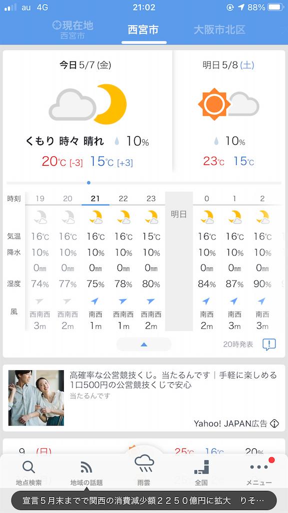 f:id:mukogawaichimonjitaro:20210509010236p:image