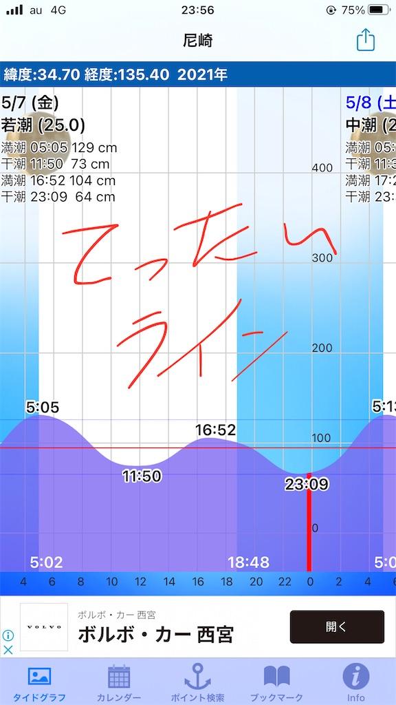 f:id:mukogawaichimonjitaro:20210509010241j:image