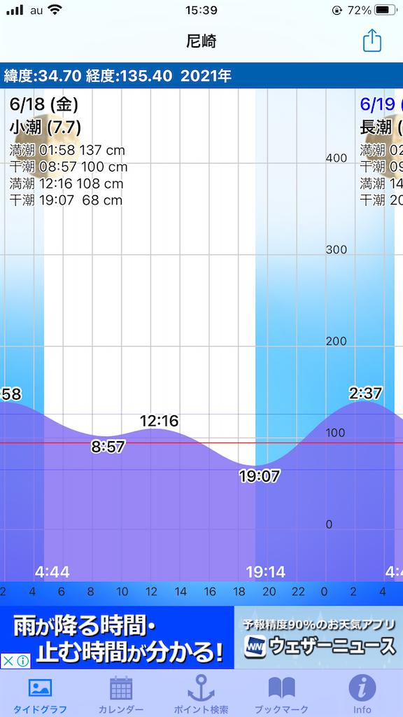 f:id:mukogawaichimonjitaro:20210619171043p:image
