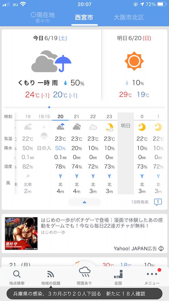 f:id:mukogawaichimonjitaro:20210620122123p:image