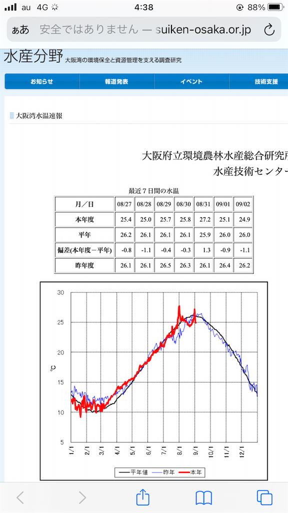 f:id:mukogawaichimonjitaro:20210904164013p:image