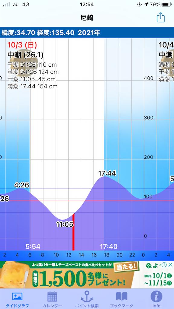 f:id:mukogawaichimonjitaro:20211003222718p:image