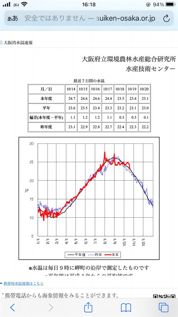 f:id:mukogawaichimonjitaro:20211024133443p:image