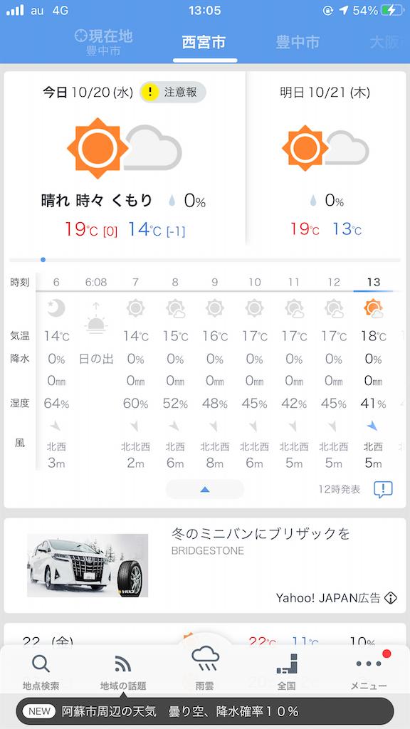 f:id:mukogawaichimonjitaro:20211024133456p:image