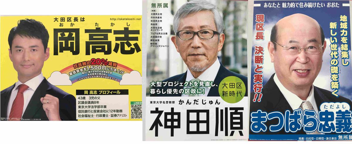 2019年大田区長立候補者