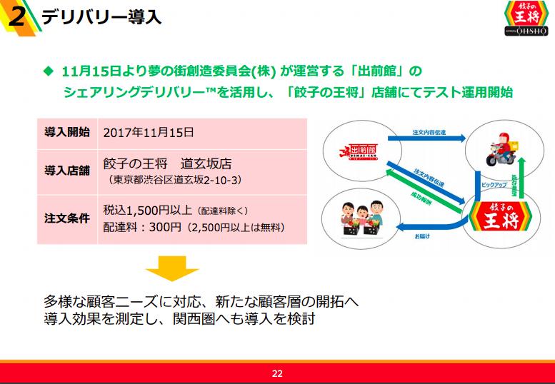 f:id:multi-business:20180403010355p:plain
