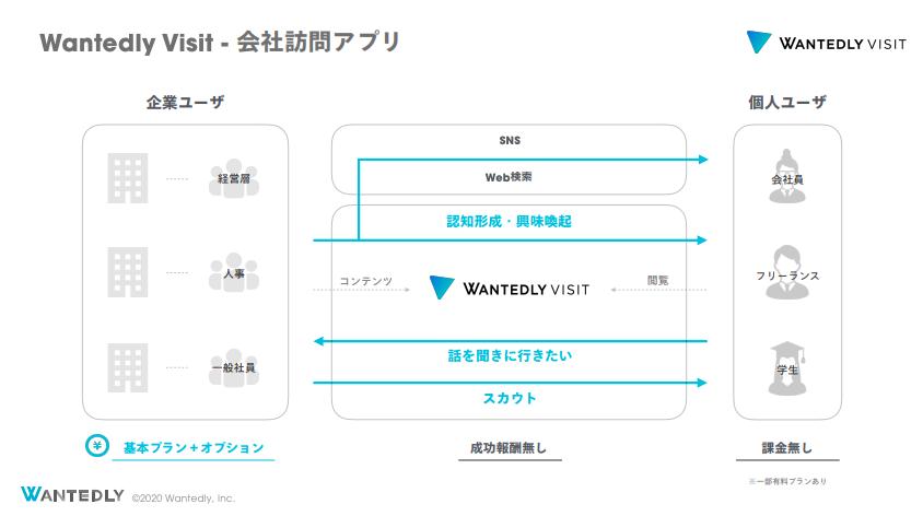f:id:multi-business:20200124214733p:plain
